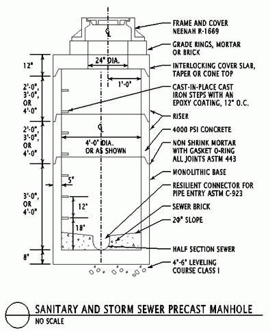Sanitary Riser Diagram Lateral Wiring Circuit